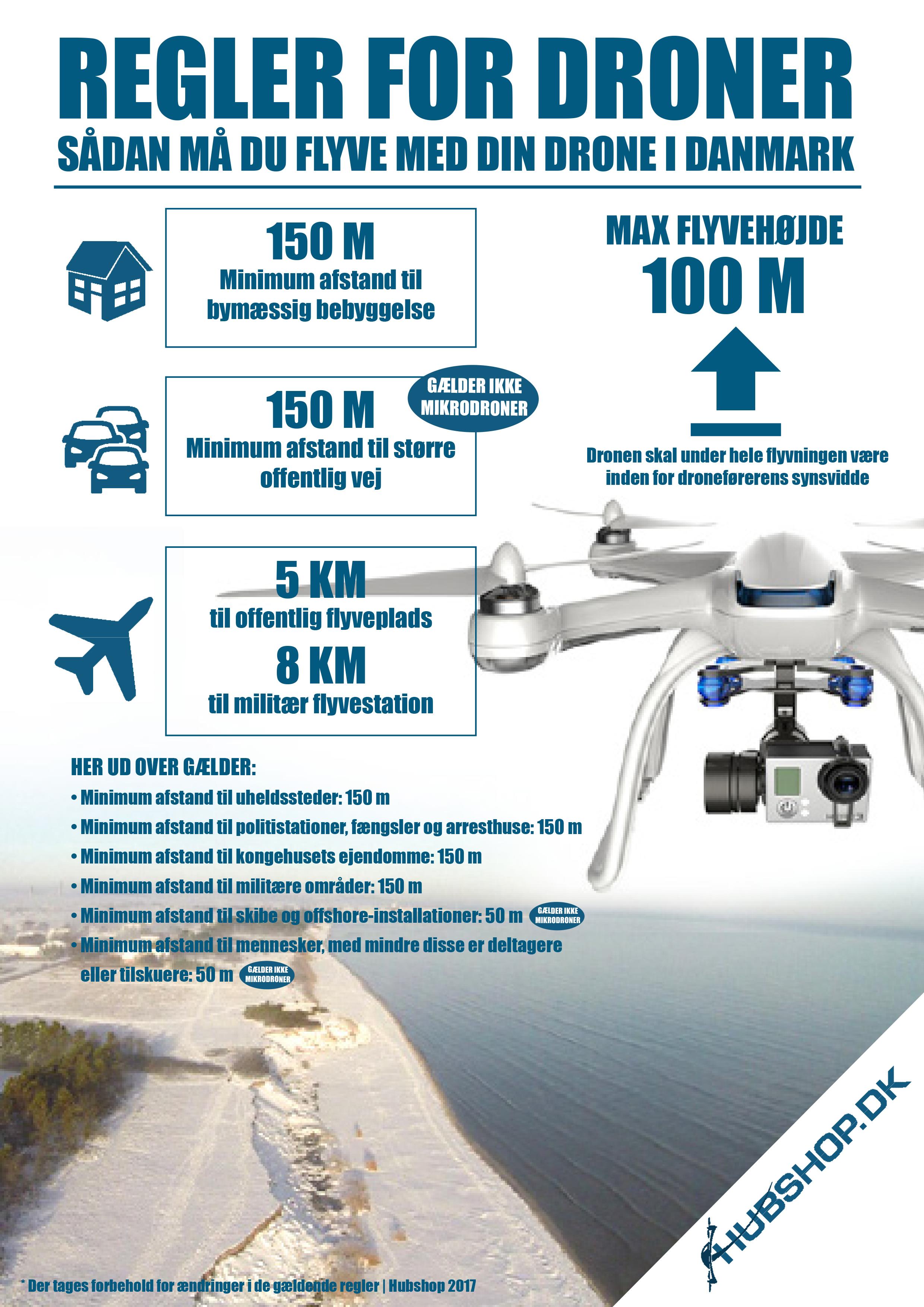 Regler for droneflyvning
